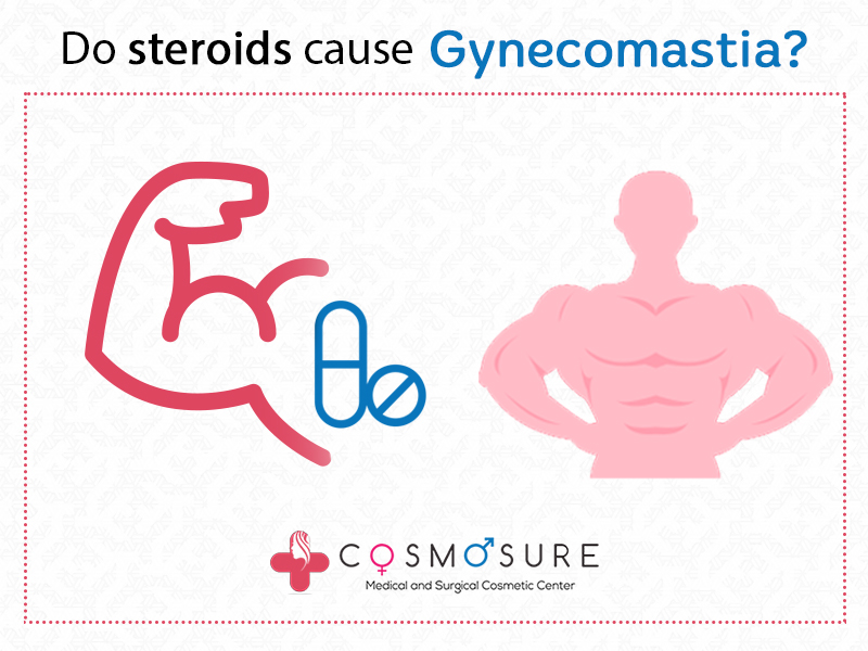 how do steroids cause gynecomastia, affordable dermatologist near me