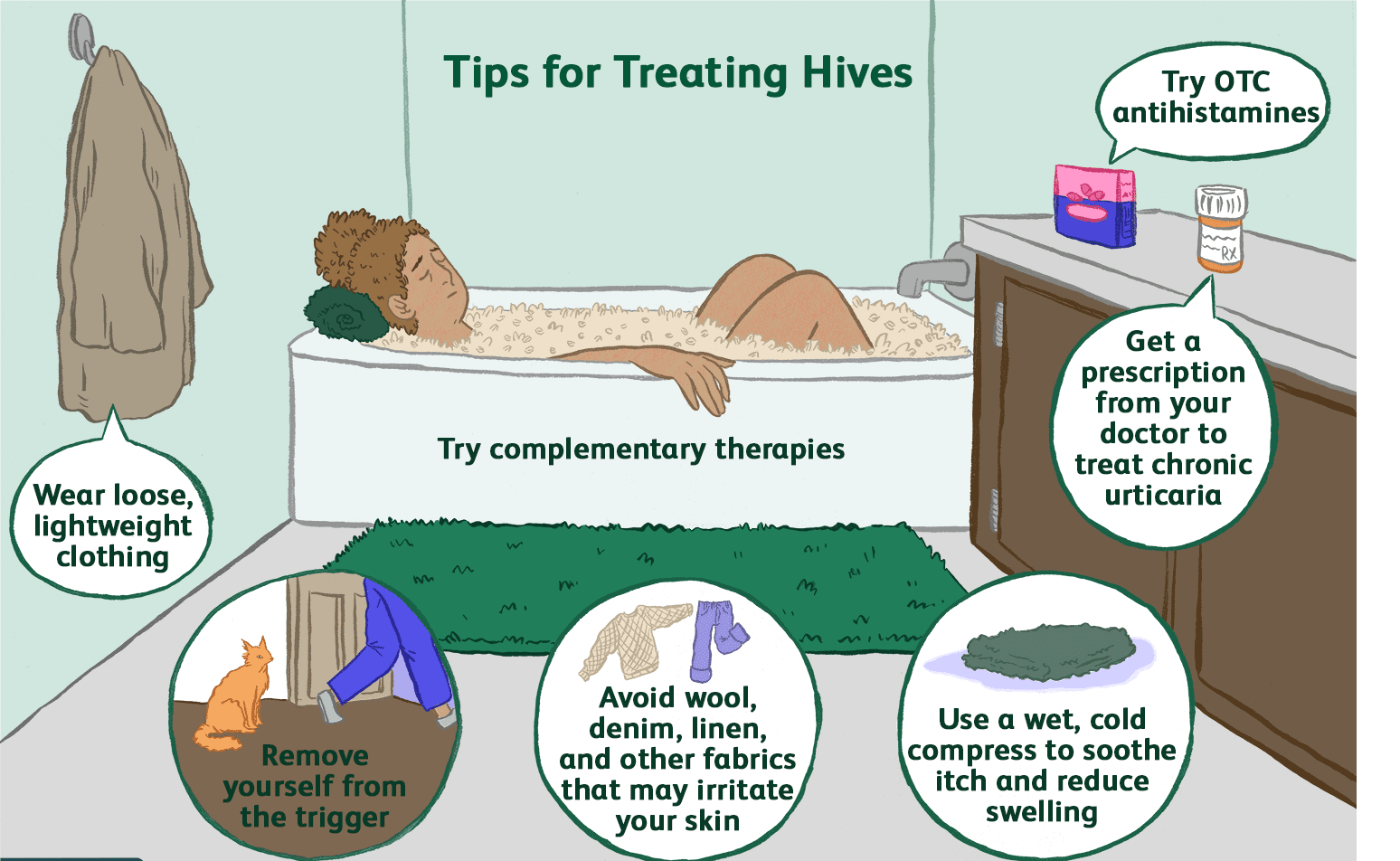Get now Best Tips and Treating for Hives by Dr Swapna Priya, One of the best Skin doctor in Hyderabad