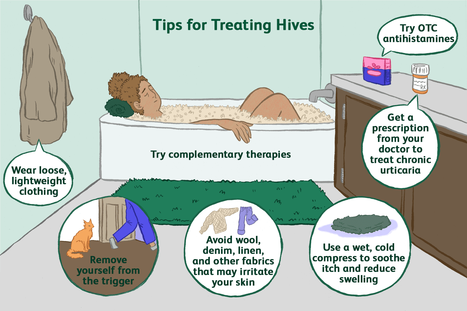Best Tips for Treating Hives by Dr Swapna Priya, One of the best skin Clinic in Hyderabad
